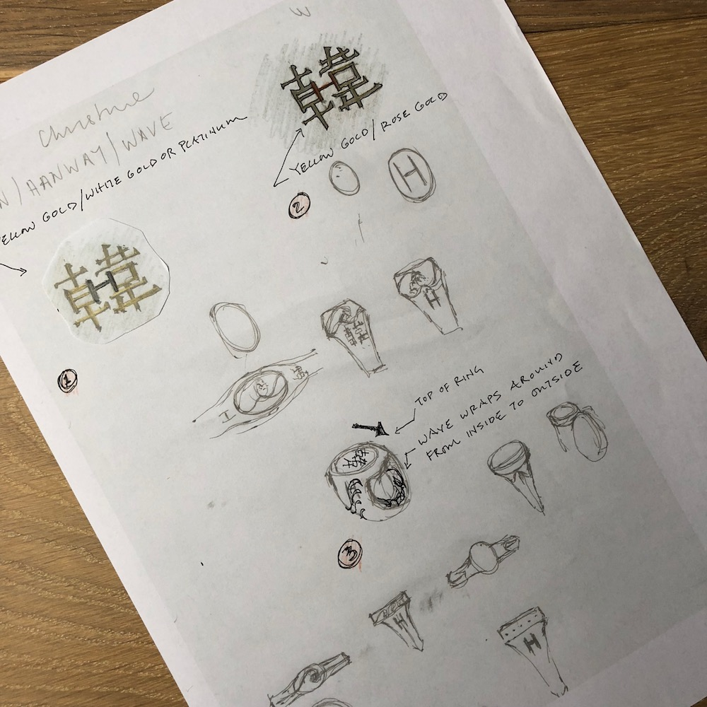 design sketches of signet ring